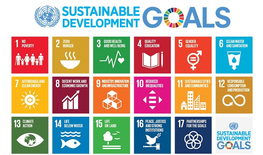 The 17 Sustainable Development Goals (UN, 2015)