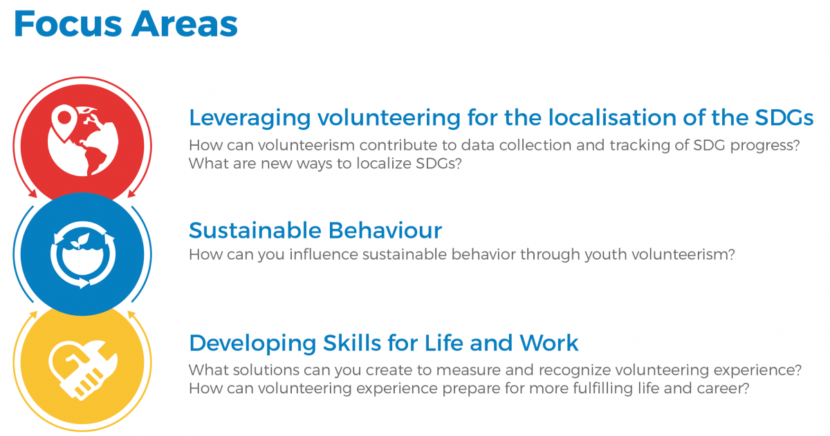 """These innovative projects are called """"Impact Projects"""" and will be used as  a tool to support volunteer initiatives and to promote the idea of 'leaving  ..."""